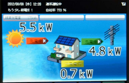 発電量5.5kw.jpg