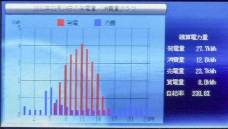 発電量9_-1.jpg