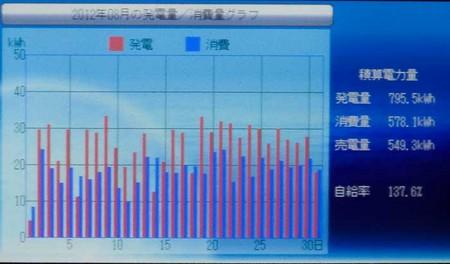 発電量_-2.jpg
