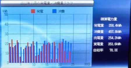 hatuden11tuki_20121125_-11.jpg